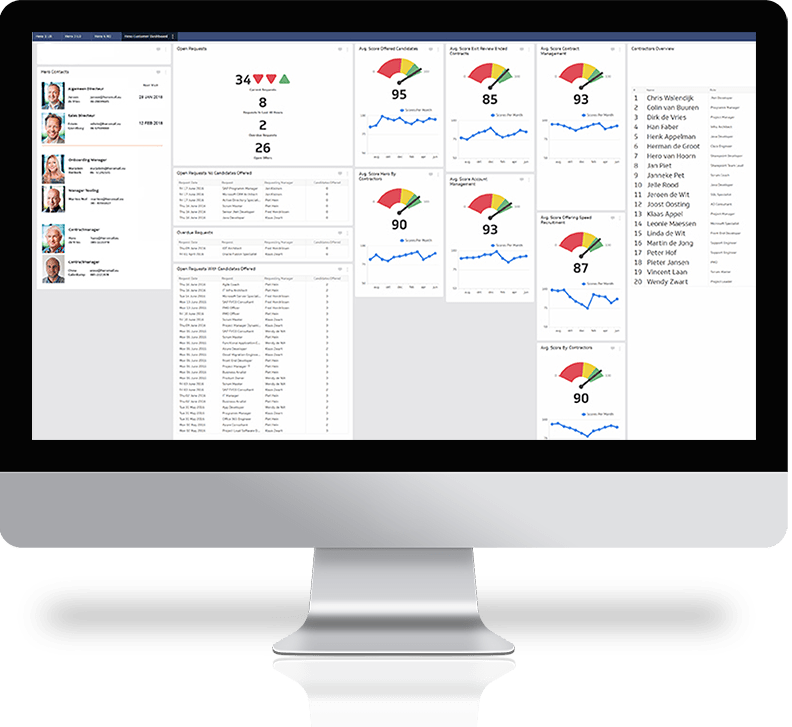 Contracting services dashboard